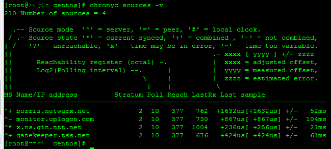chronyc sources -V